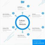 Beberapa Pemanfaatan Website yang Jarang Diketahui Pebisnis